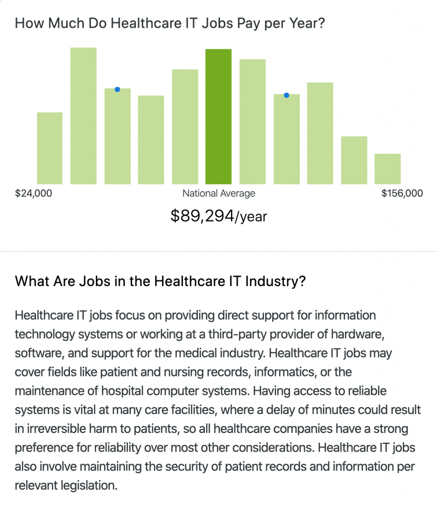 How Much Do Healthcare IT Jobs Pay per Year_MAX Technical Training